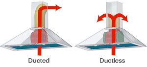 ducted or ductless